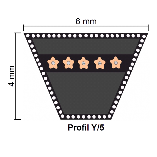 Y/6 240 mm (Li) Klassische Keilriemen DIN 2215/ISO 4184